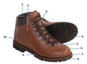 Anatomy-of-a-Hiking-Boot