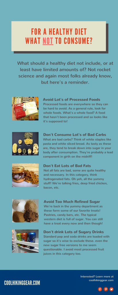 What Not To Eat and Drink Infographic