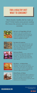 What To Eat and Drink Infographic