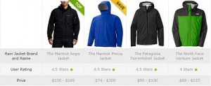 Mens Rain Jacket Comparison Table2