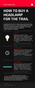 How To Buy A Headlamp For The Trail Infographic Picture
